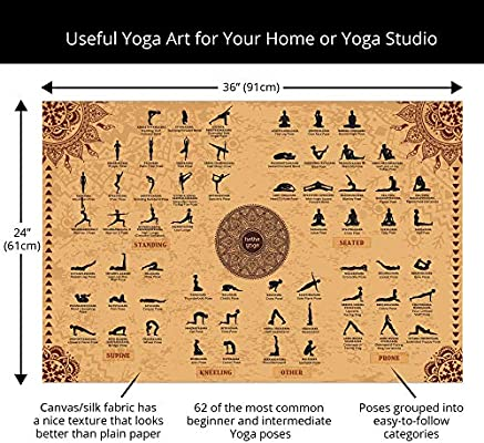 Amazon.com : Yoga Poses Poster (24x36 Inches) - Canvas/Silk ...