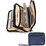 BUBM Double Layer Padded Travel Electronic Bag Packing Cubes for iPad Mini / Makeup Bag (Dark Blue)