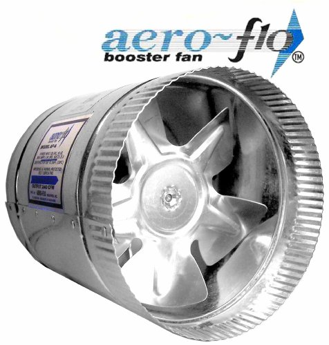 Aero Flo Model Inline Duct Fan