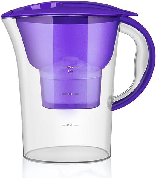 MOSHNOT BRITA - Filtro purificador de agua 2,5 L Marella Dede ...