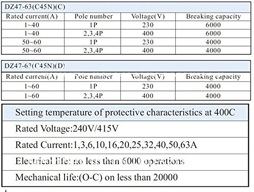 Rd-star Cnyh MCB C Type Mini Circuit Breaker Dz47-63 2p 25a