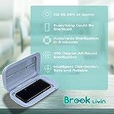 Brook Portable UV Shell Box, UV