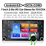 Android 8.0 Double Din in Dash HD 1024x600 Capacitive Touch Screen Octa Core Car Video Receiver Multi-Media Player GPS Navigation AM FM Radio WiFi for Toyota Camry RAV4 Corolla Hilux Tundra