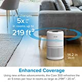 LEVOIT Air Purifier for Home Allergies Pets Hair