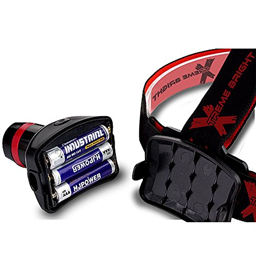 Xtreme Bright Portable Work light and Power Sports Zoomable LED Headlamp Flashlight with 3 Light Modes