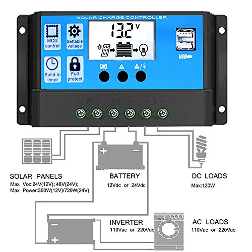 - Solar Charge Controller 30A, Solar Panel Battery Controller 12V/24V PWM Auto Paremeter Adjustable LCD Display Solar Panel Battery Regulator Dual USB Load Timer Setting ON/Off Hours