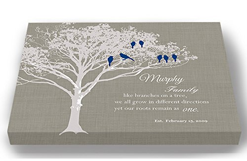MuralMax - Personalized Family Tree Canvas & Lovebirds, Romantic Lovebirds & Inspirational Quote Wall Decor - Gifts for Parents Wedding Anniversary Milestone, Grandparents, Taupe - Size 14 x -