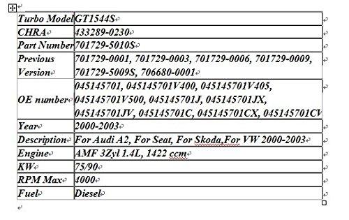 GOWE turbo para Turbocompresor GT1544S 701729 - 5010S 701729 Turbo turbocompresor para Audi A2 VW Polo III, LUPO, SEAT AROSA IBIZA III 1.4L TDI Skoda Fabia ...