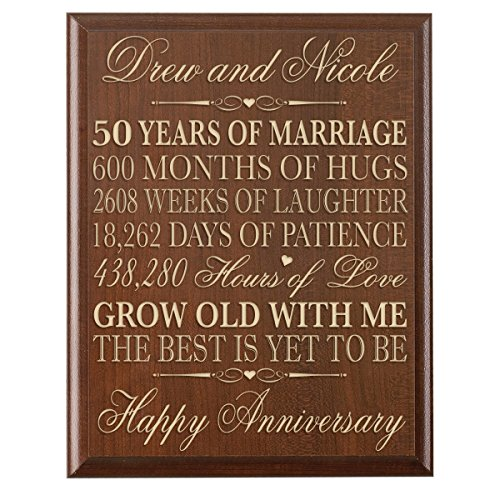 Wedding anniversary gifts for parents for Present for 50th wedding anniversary