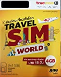 Travel Sim World 4 GB Non-stop internet in China, France, UK, NZ, Vietnam, Russia and other 41 countries