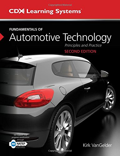 Fund.Of Automotive Technology