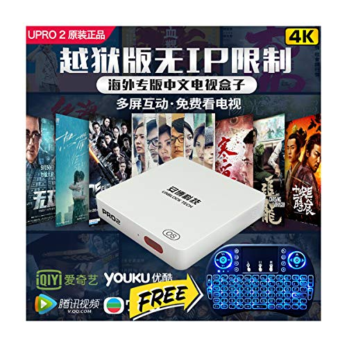 10 Best Chinese Tv Boxes