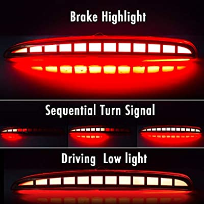 GeeGee Red Lens LED Rear Bumper Reflector Tail Brake Lights For 2020-up Honda Civic Hatchback, Type-R or SI 4-Door Sedan Function as Tail Brake Rear Fog Lamps (Red lattice shape Led): Automotive