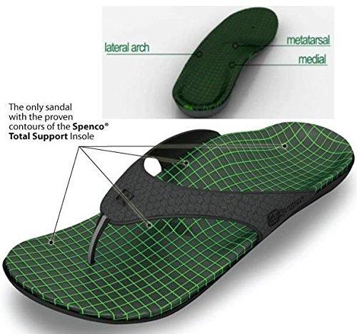 Total Sandales Orthotiques Pour 'yumi' Spenco FemmesStyle Support qVMUpSz
