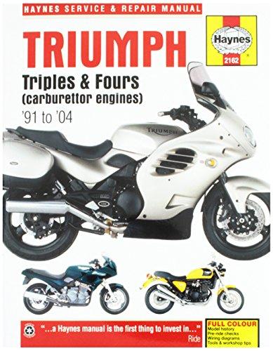 Triumph Trophy - 1