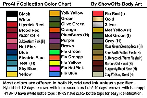 Face Painting Makeup - ProAiir Waterproof Makeup - 6 Primary Colors - 1 oz (30ml) by ShowOffs Body Art (Image #1)