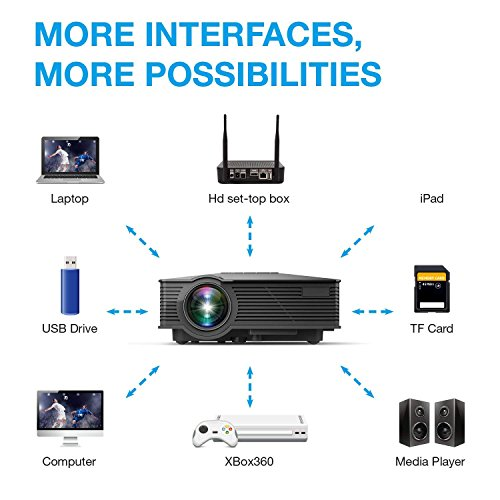 187 Projector Dbpower Gp15 Mini Projector 50000hours 50