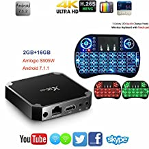X96 Mini TV Box Amlogic S905W Quad Core Android 7.1 2GB 16GB 4K H.265 Streaming Media Player + 3 Colors in 1 Wireless Keyboard