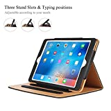 iPad 2/3/4Case - Leather Stand Folio Case Cover for Apple iPad 2/3/4 Case with Multiple Viewing Angles, Document Card Pocket? (Black)
