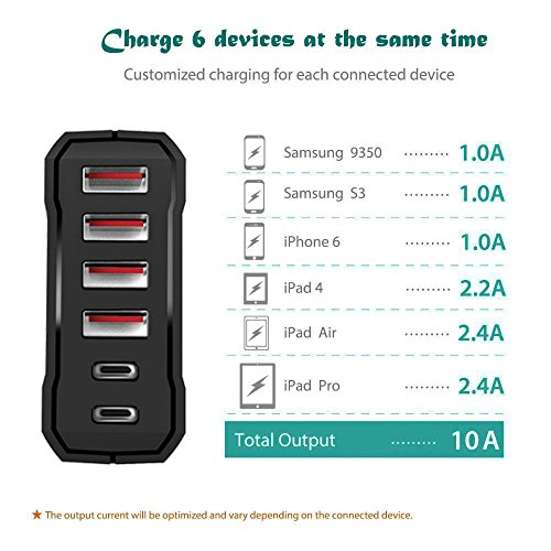 Top-Longer 60W 12A 6-Port USB Charger Desktop Charger Charging Station with iSmart Technology by Top-Longer (Image #3)