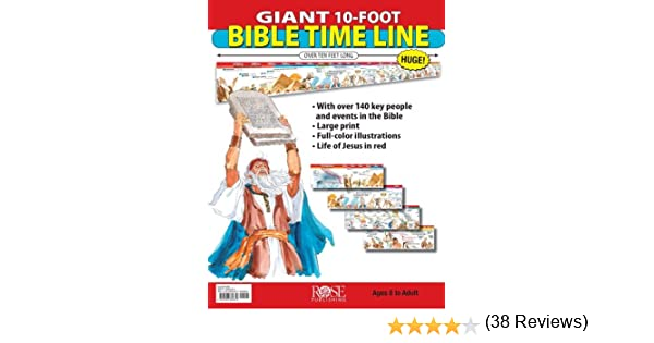 Workbook bible worksheets for middle school : Giant 10-Foot Bible Time Line: Rose Publishing: 9781596360679 ...