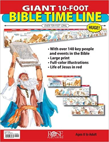 graphic regarding Free Printable Bible Timeline identified as Clroom Large 10 foot Bible Season Line (Large 10-Foot Period Line)