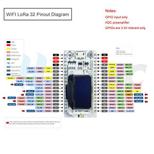 MakerFocus ESP32 Development Board WIFI Bluetooth LoRa Dual Core 240MHz CP2102 with 0.96inch OLED Display and 868/915MHZ Antenna for Arduino by MakerFocus (Image #7)