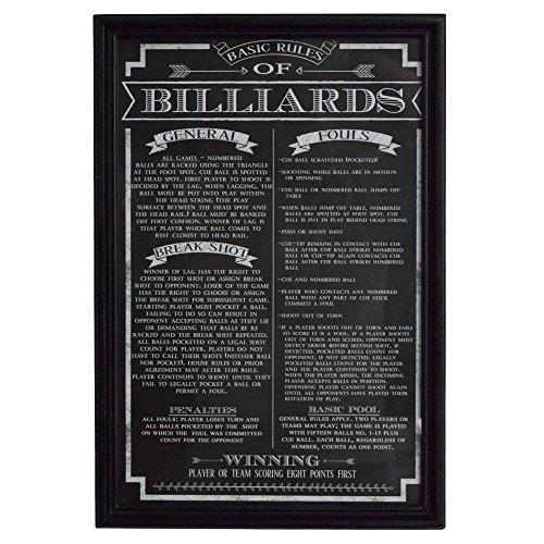 Hathaway Billiard Game Rules Wall - Art Billiard