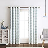 2 Pack: Regal Home Collections Meridian Energy Efficient/Room Darkening/Noise Reducing/Thermal Lattice Chic Foamback Grommet Curtains – Assorted Colors (Aqua) For Sale