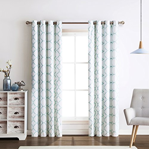 2 Pack: Regal Home Collections Meridian Energy Efficient/Room Darkening/Noise Reducing/Thermal Lattice Chic Foamback Grommet Curtains - Assorted Colors (Aqua)