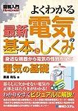 Zukai nyūmon yoku wakaru saishin denki no kihon to shikumi : mijikana kiki kara denki no seish*tsu o manabu.