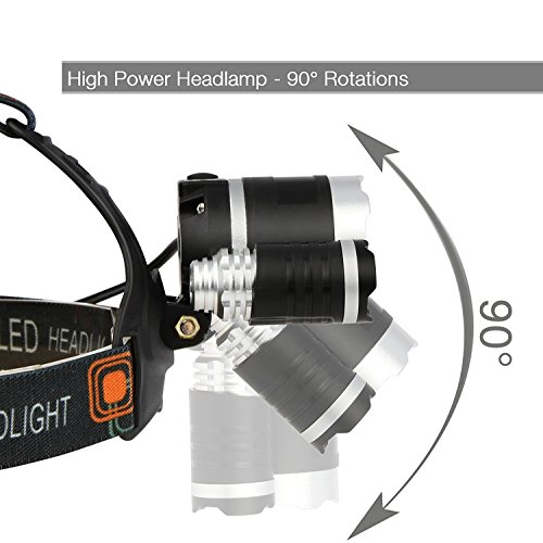 Best LED Headlamp Flashlight 10000 Lumen - IMPROVED LED with Rechargeable 18650 Battery, Bright Head Lights,Waterproof Hard Hat Light,Fishing Head Lamp,Hunting headlamp,Running or Camping headlamps … by Yhkj (Image #3)