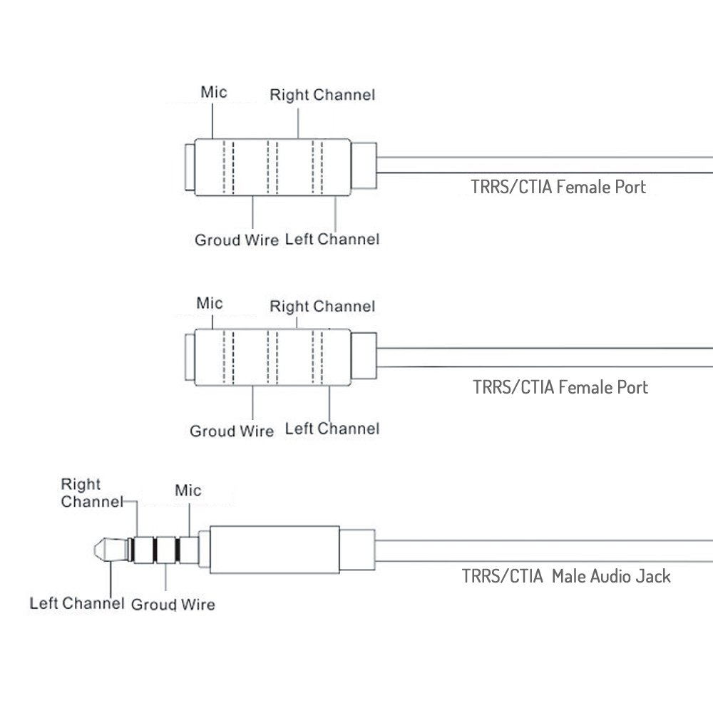Jack Wiring Diagram On Headphone Jack Wiring Diagram In Addition ...