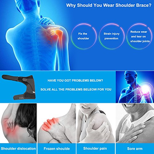 Rotator Cuff Tear Pain In Arm