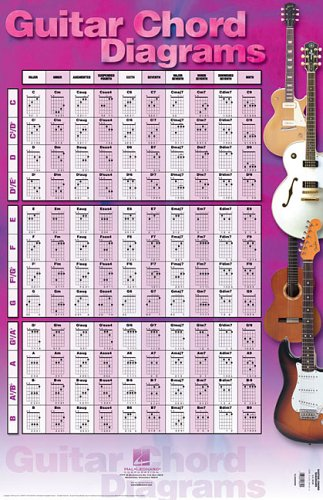 Hal Leonard Corp. Guitar Chord Diagrams Poster Measures 22 by 34 inches