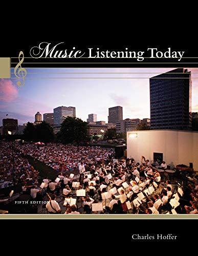 (Music Listening Today )