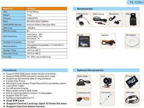 DUAL SIM GPS TRACKER TK-103A + ORIGINAL SPY GSM VEHÍCULO robo de alarma: Amazon.es: Electrónica
