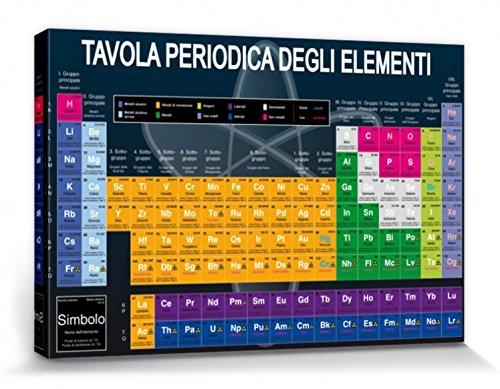 1art1 School Stretched Canvas Print - Tavola Periodica Degli Elementi (47 x 32 inches)