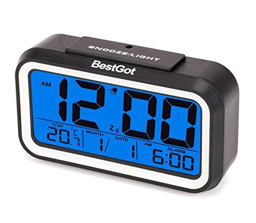 BestGot Morning Technology Display Backlight