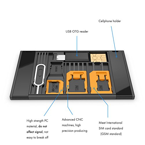 Review Shinymod Nano SIM Card