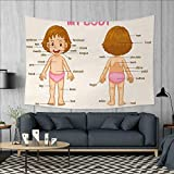Anniutwo Educational Art Wall Decor Cute Little Cartoon Girl Children Body Parts School Science Class Tapestry Wall Tapestry W60 x L51 (inch) Pale Pink Brown Cream