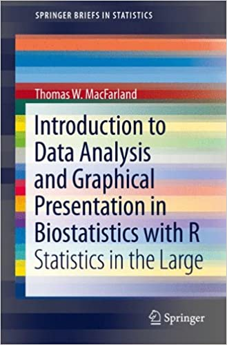 introduction to data analysis and graphical presentation in