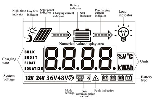 Rich Solar 30A Advanced PWM Solar Charge Controller Battery Charger Regulator 12V 24V with LCD Display by Richsolar (Image #6)