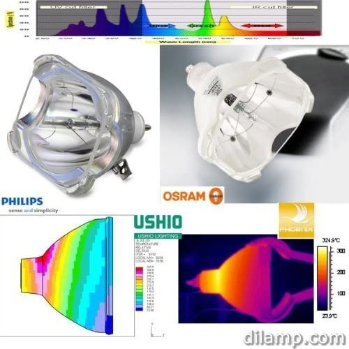 Projector Lamp Assembly with Genuine Original Osram PVIP Bulb Inside. HC4000 Mitsubishi Projector Lamp Replacement