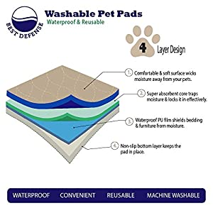 Washable Pee Pads for Dogs, 2- Pack Large Reusable Dog, Puppy Wee Wee, Whelping and Training Pad for Home, Apartment, Crate and Travel