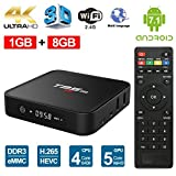 Sawpy T95M Android7.1 smart tv box 1GB +8GB 4K Smart TV Box 64bit quad-core cortex-A53 with 2.4GHz wifi