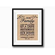 Personalized Burlap Family Sign - Family Roots - Rustic Sign - Family Wall Decor - Tree Sign - Like Branches On A Tree Roots Remain The Same