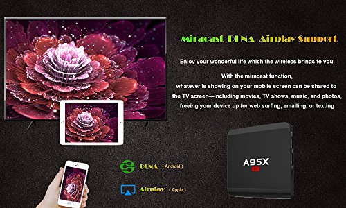 A95X R1 Android TV Box Android 7.1 Quad Core 1GB/8GB Smart TV Box Support HDMI 4K 2.4 Wifi UHD Lan VP9 DLNA H.265 Media Player by YAGALA (Image #3)