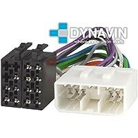 ISO-HYU.1998 - Conector iso universal para instalar radios