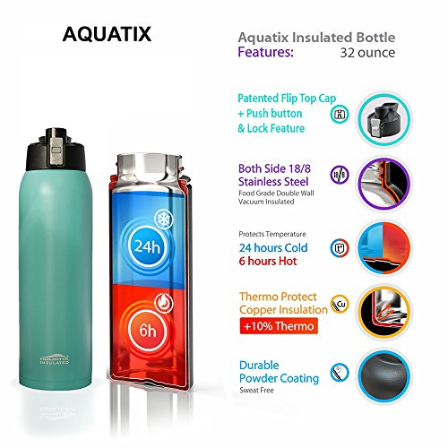 Aquatix (Turquoise, 32 Ounce) Pure Stainless Steel Double Wall Vacuum Insulated Sports Water Bottle with Convenient Flip Top - Keeps Drinks Cold for 24 Hours, Hot for 6 Hours (Drink Top Flip)